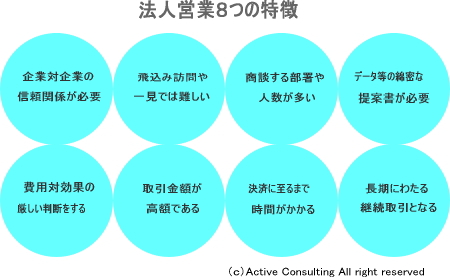 法人営業8つの特徴